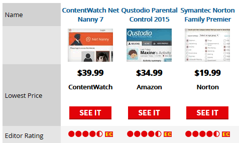 best-parental-control-software